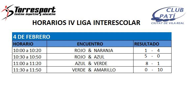 resultados-1-jornada-liga